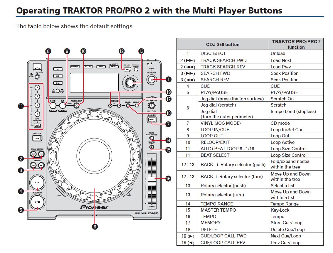 CDJ controller mapping